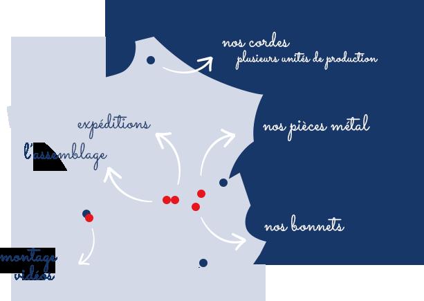 Made in France - Le Vent à la Française & Heureux comme un Prince