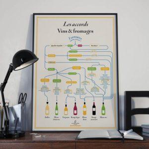 Affiche accords vins et fromages - La carte des vins & Heureux comme un Prince