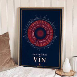 aromes-vins-affiche-poster heureux comme un prince